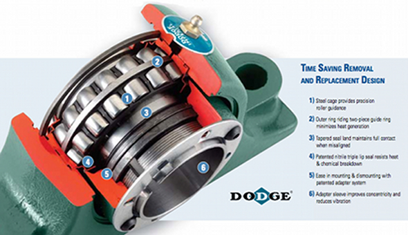 dodge bearing cross reference chart