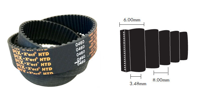2272-8M-20 PIX HTD Timing Belt 20mm Wide 8mm Pitch 284 Teeth image 2